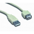 Cablu prelungitor